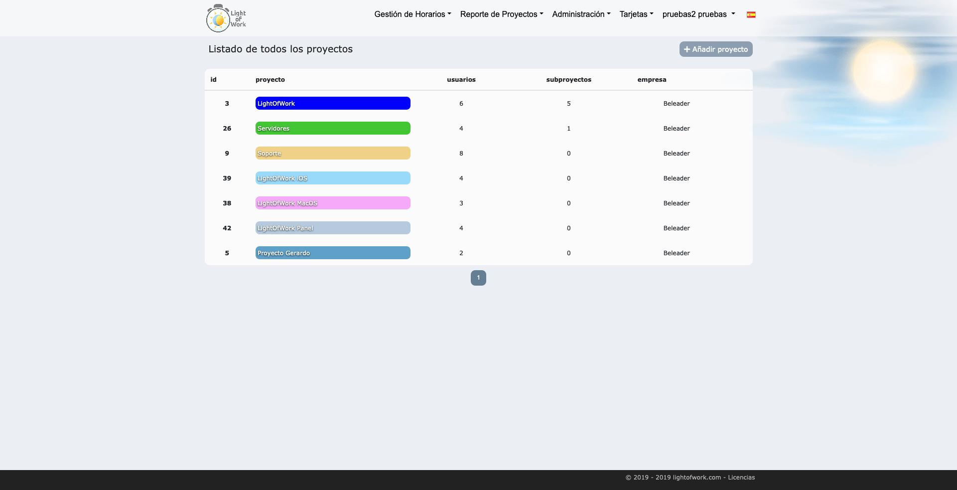 Screenshot_2019-11-07 Ver listado de proyectos - Ver listado de proyectos